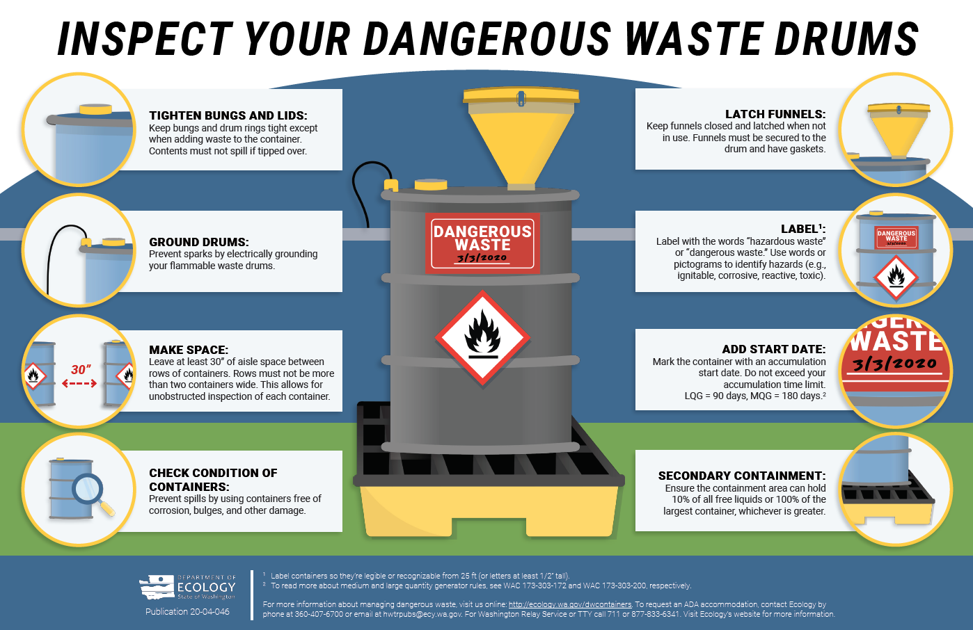 Inspect Your Dangerous Waste Drums poster. Click to go to publication 20-04-46