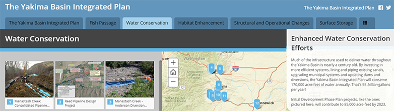 Screen shot illustrates features and tabs on the story map for Yakima Basin Integrated Plan, including conservation, fish passage, habitat enhancement,and storage projects.