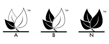 LeafMark symbol, with three leaves indicating the copper content of the brakes.  Higher copper content have fewer leaves filled in. A has one leaf filled in, B has two, N has three.